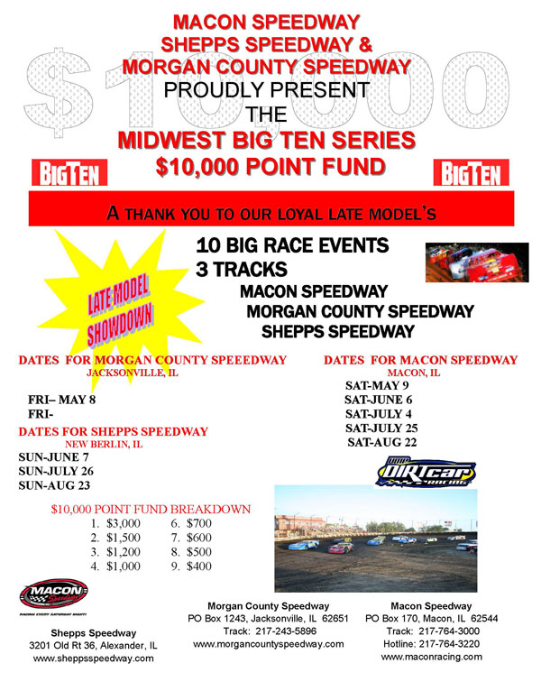 Midwest Big Ten Series Points Payout